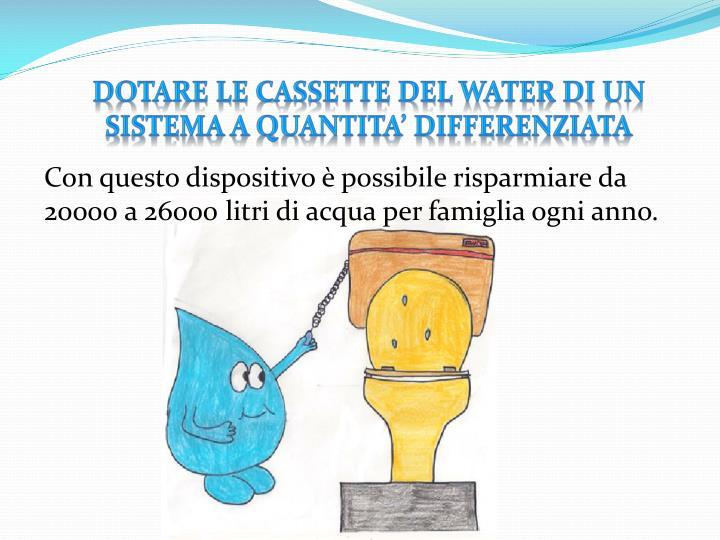 DOTARE LE CASSETTE DEL WATER