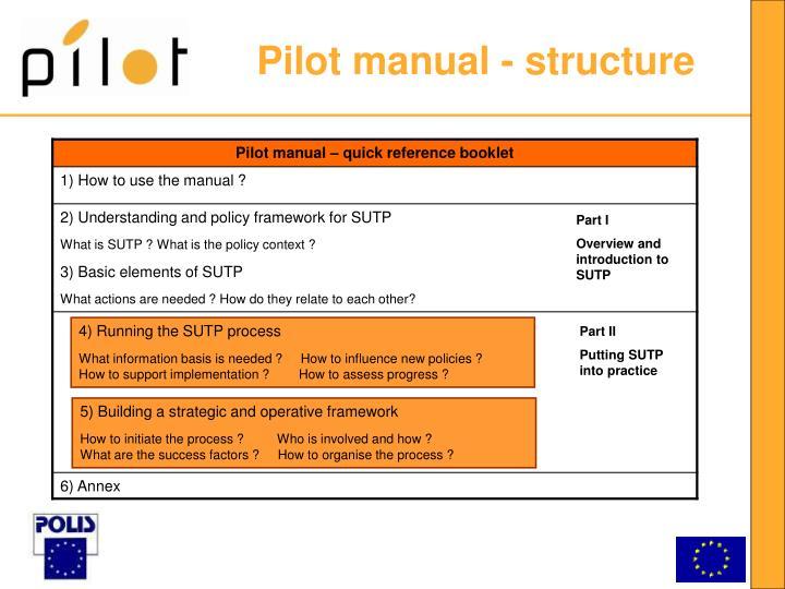 Pilot manual - structure