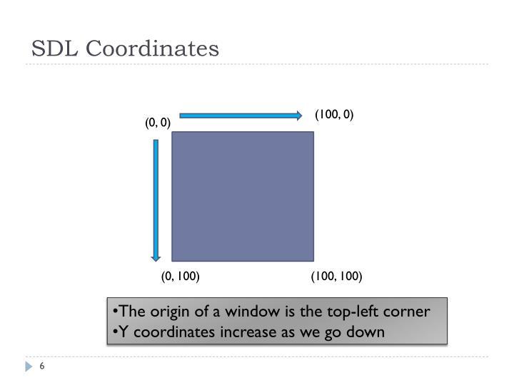 SDL Coordinates