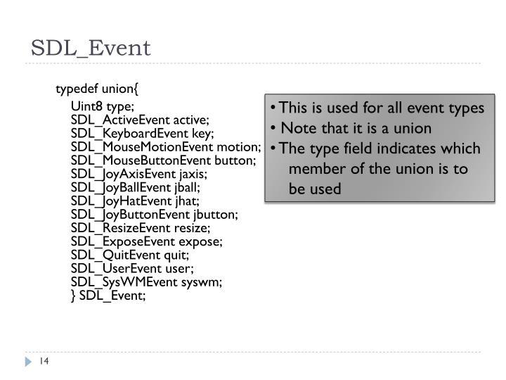 SDL_Event