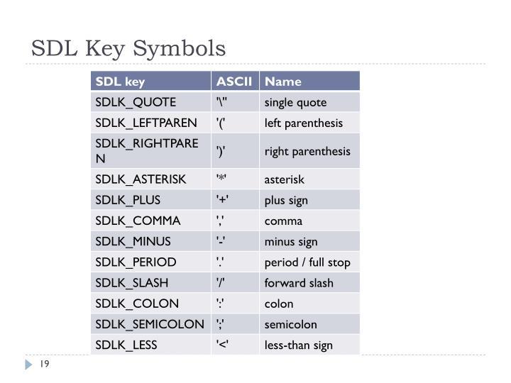SDL Key Symbols