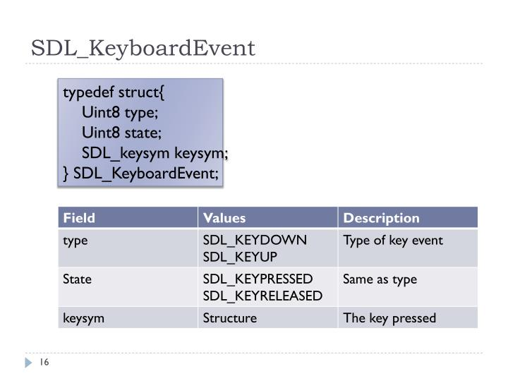 SDL_KeyboardEvent