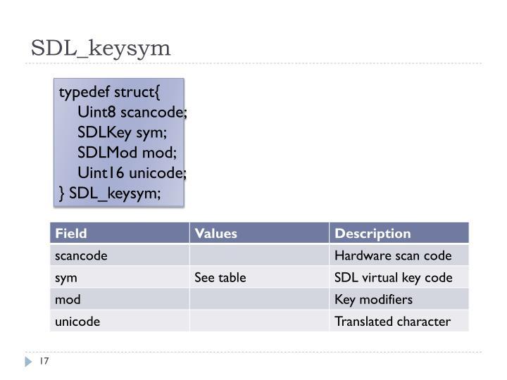 SDL_keysym