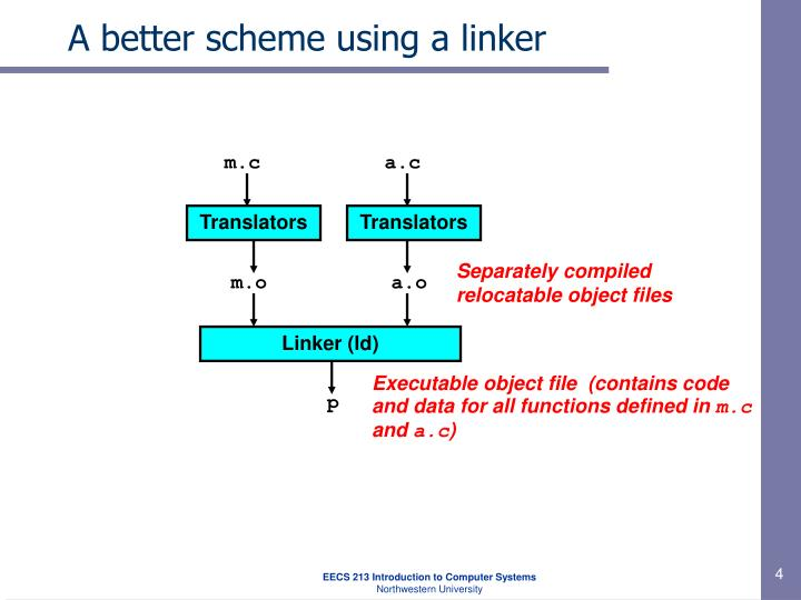 A better scheme using a linker