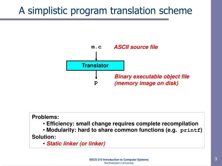 A simplistic program translation scheme