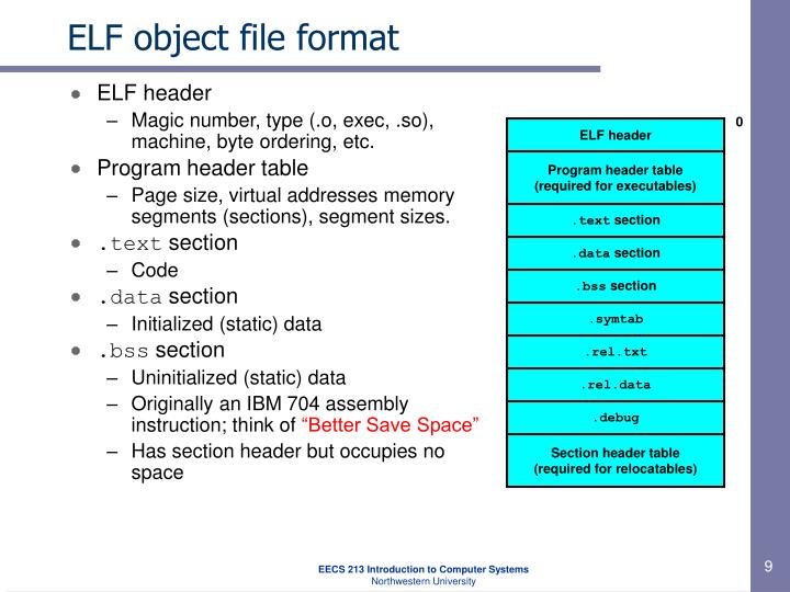 ELF object file format