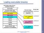 loading executable binaries