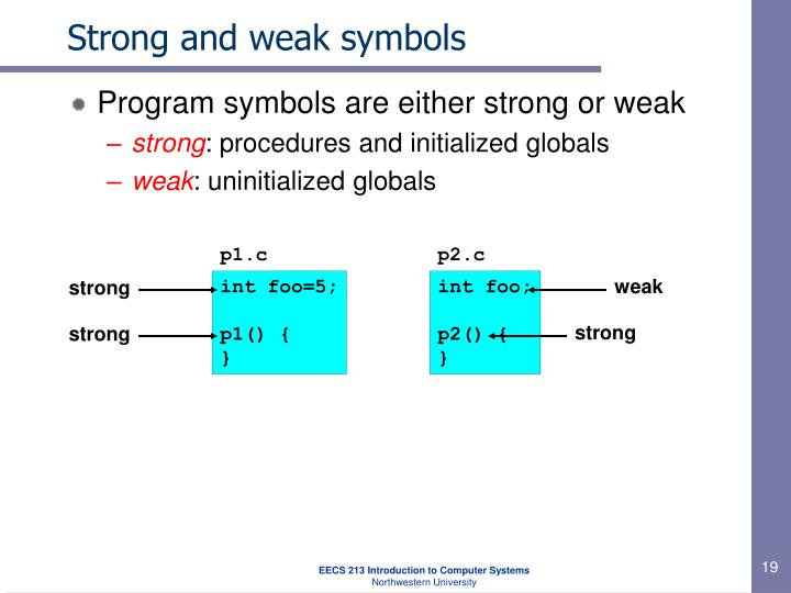Strong and weak symbols