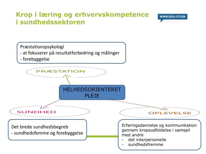 Krop i læring og erhvervskompetence i sundhedssektoren