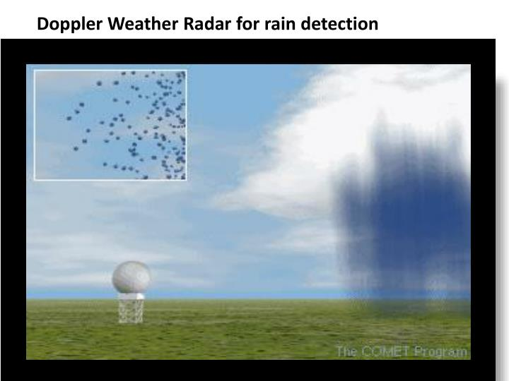 Doppler Weather Radar for rain detection