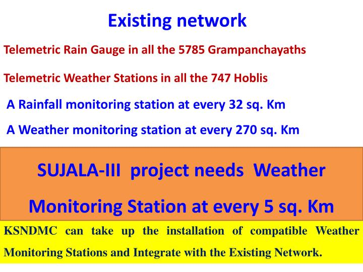 Existing network