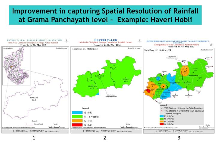 Improvement in capturing Spatial Resolution of Rainfall at Grama Panchayath level -  Example: Haveri Hobli