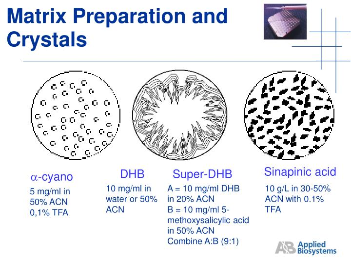 Matrix Preparation and Crystals