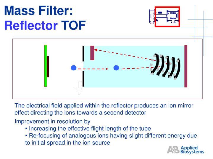 Mass Filter: