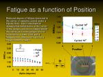 fatigue as a function of position