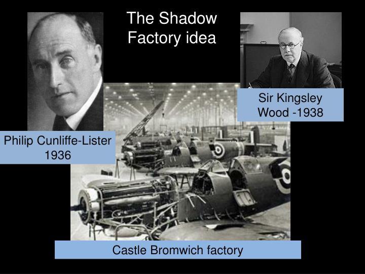 The Shadow Factory idea