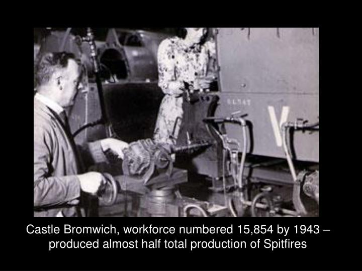 Castle Bromwich, workforce numbered 15,854 by 1943 – produced almost half total production of Spitfires