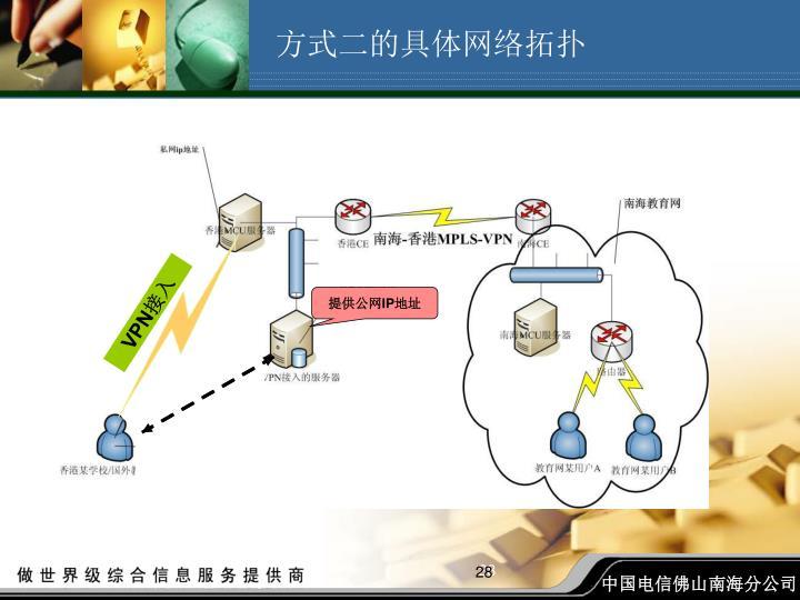 方式二的具体网络拓扑