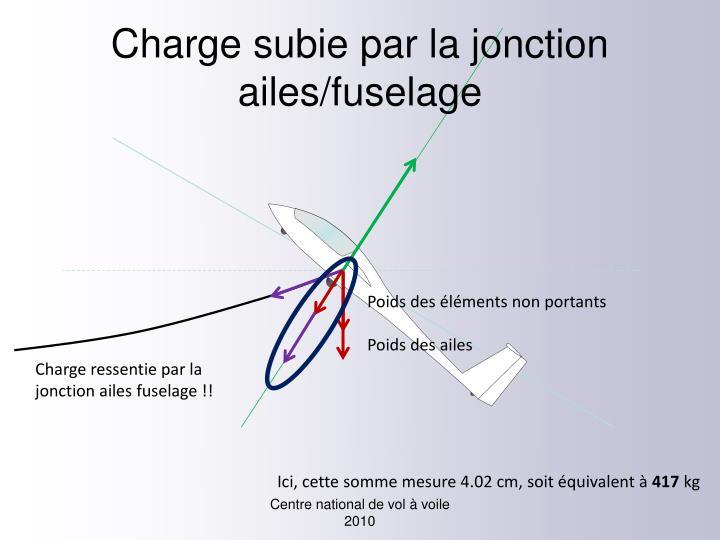 Charge subie par la jonction ailes/fuselage
