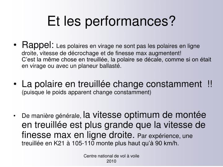 Et les performances?