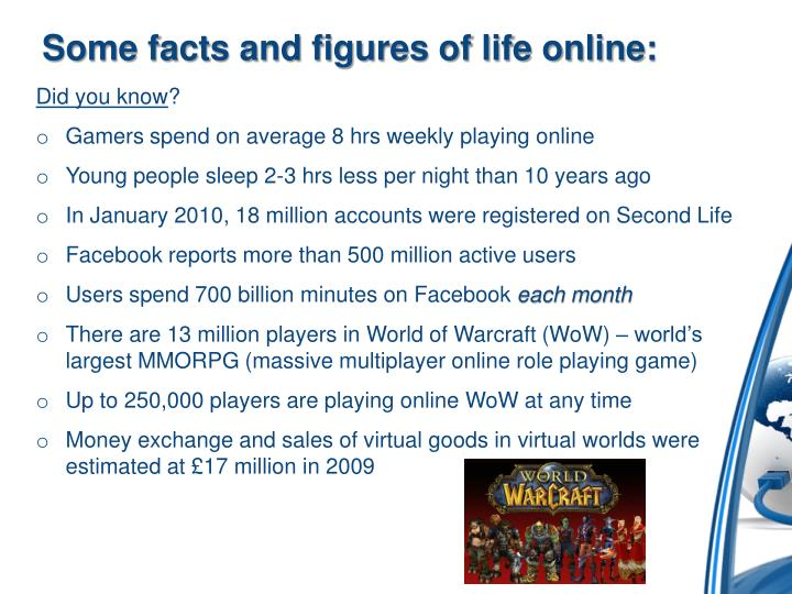 Some facts and figures of life online:
