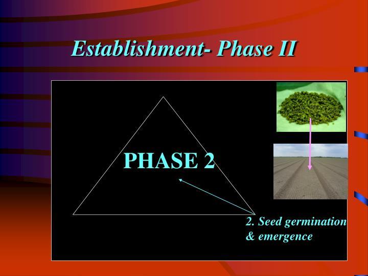 Establishment- Phase II