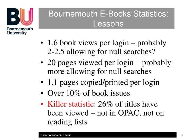 Bournemouth E-Books Statistics: