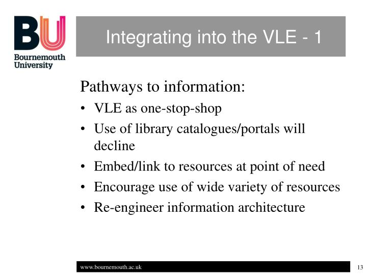 Integrating into the VLE - 1