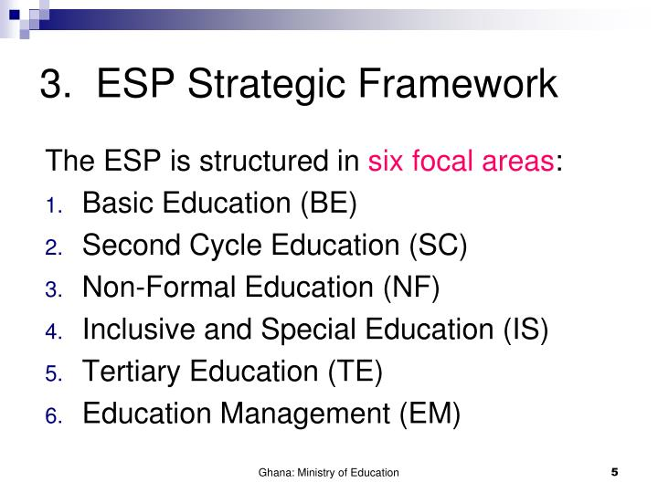 3.  ESP Strategic Framework