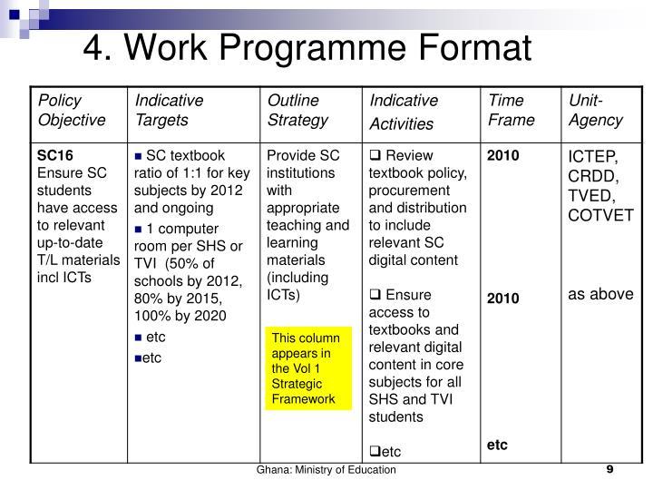 4. Work Programme Format