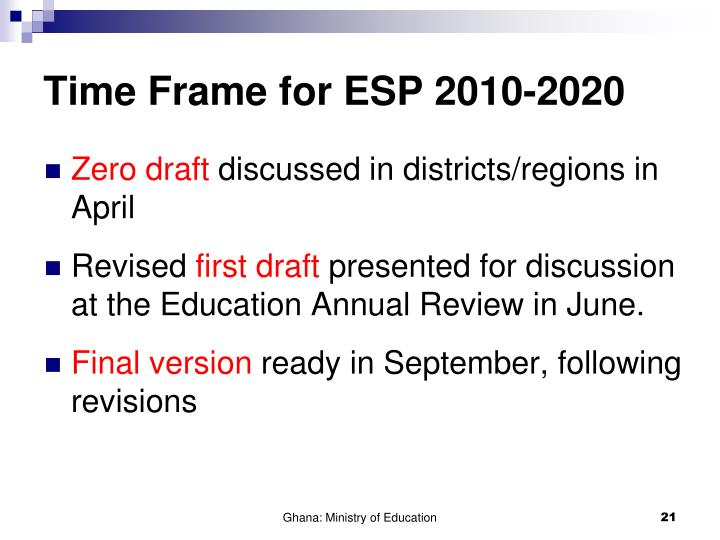 Time Frame for ESP 2010-2020
