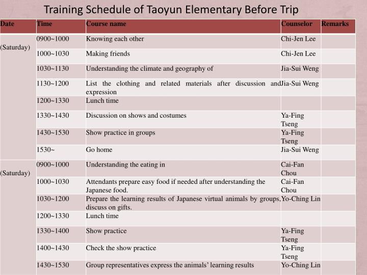 Training Schedule of Taoyun Elementary Before Trip