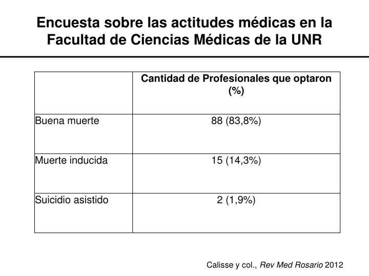 Encuesta sobre las actitudes médicas en la Facultad de Ciencias Médicas de la UNR