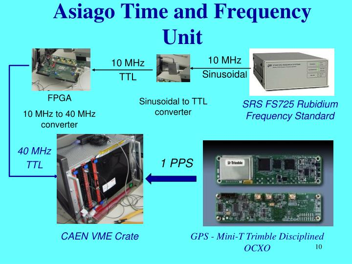 Asiago Time and Frequency Unit