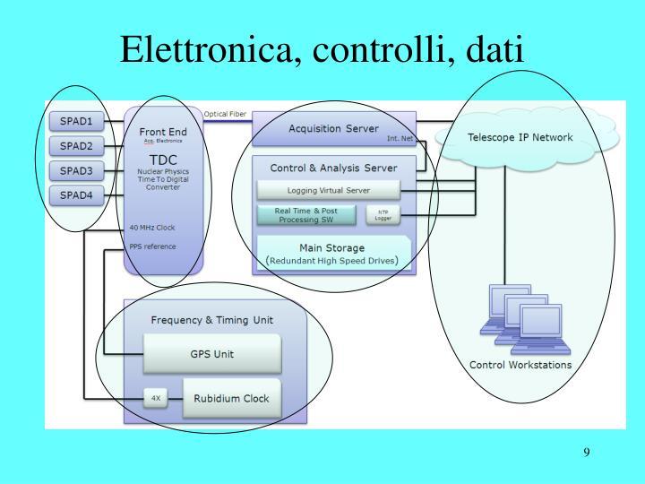 Elettronica, controlli, dati