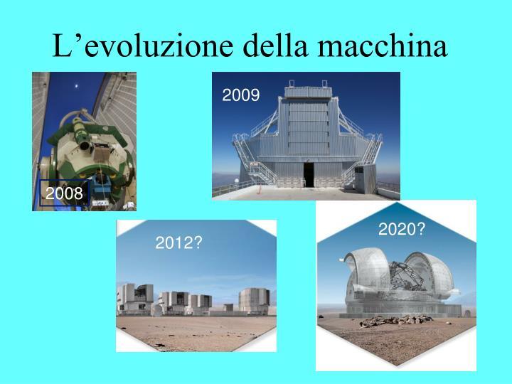 L'evoluzione della macchina