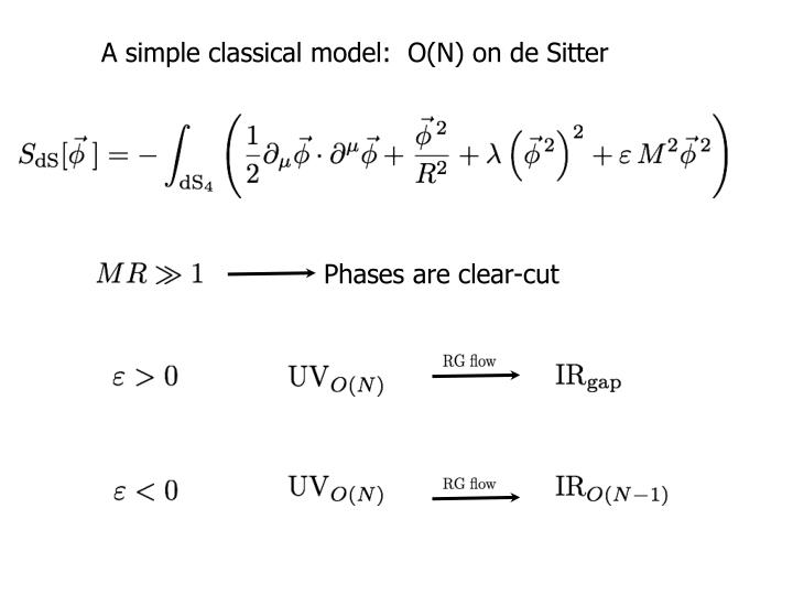 A simple classical model:  O(N) on de Sitter