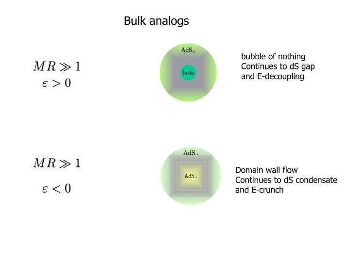 Bulk analogs