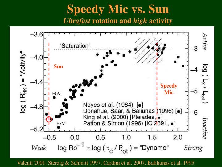 Speedy Mic vs. Sun