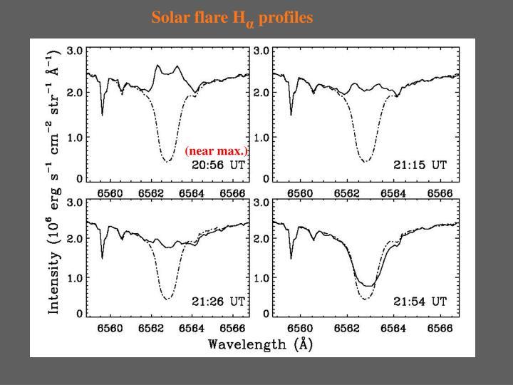 Solar flare H