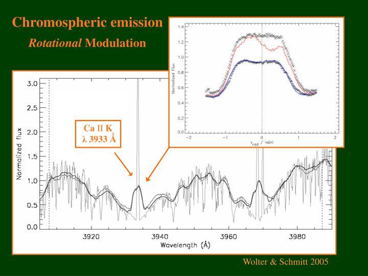 Chromospheric emission