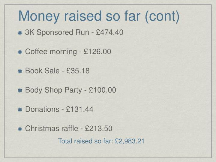 Money raised so far (cont)