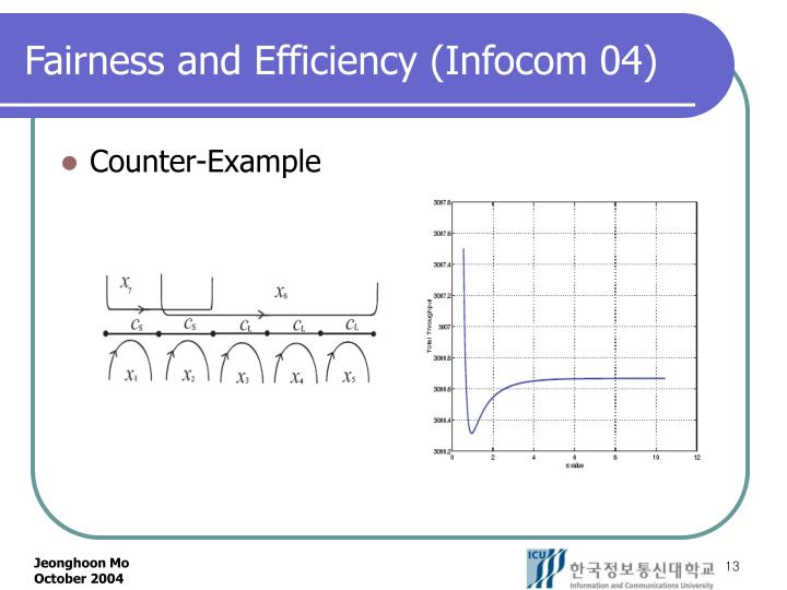 Fairness and Efficiency (Infocom 04)