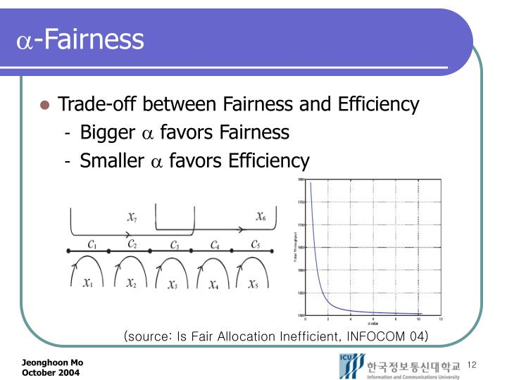 -Fairness