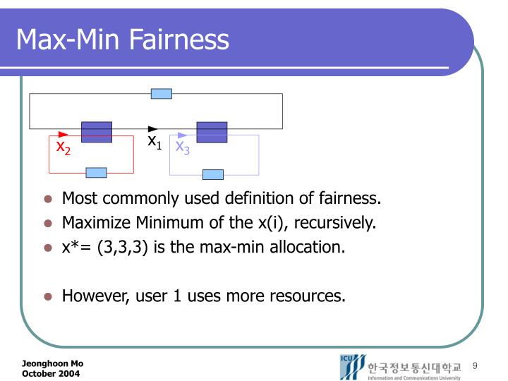 Most commonly used definition of fairness.