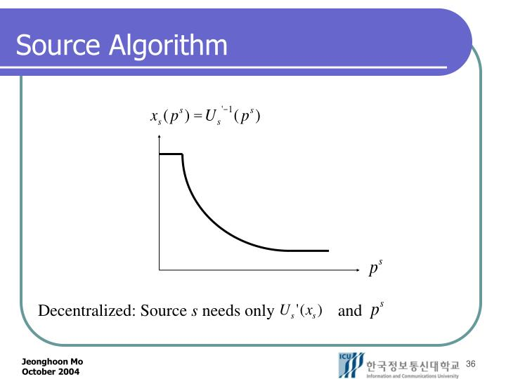 Source Algorithm