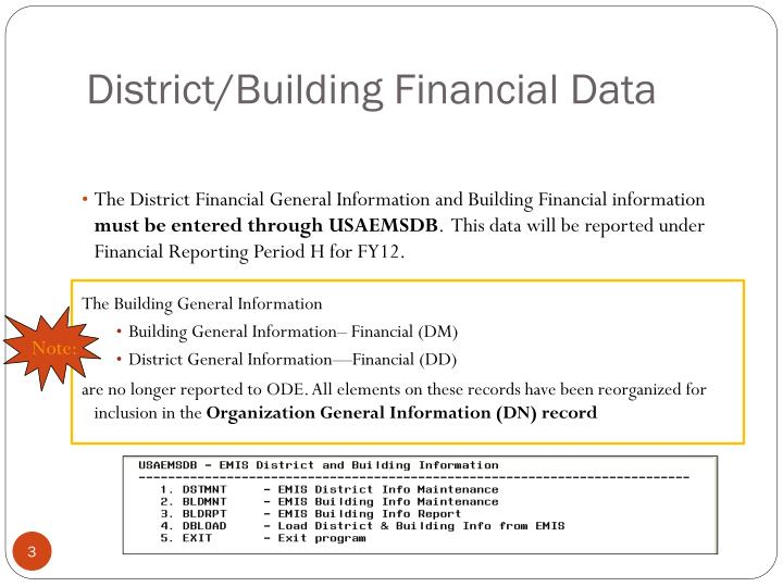 District/Building Financial Data