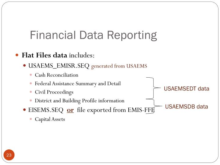 Financial Data Reporting