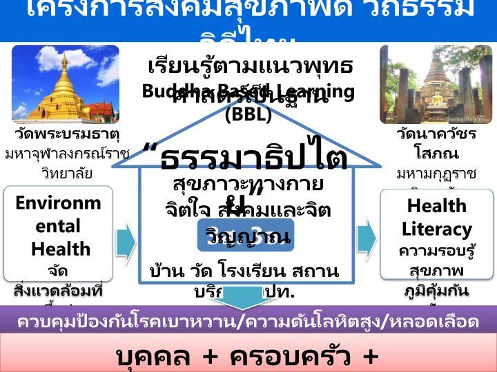 โครงการสังคมสุขภาพดี วิถีธรรม วิถีไทย