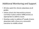 additional monitoring and support